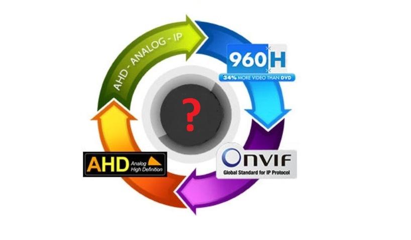 Аналогови срещу IP системи или AHD – 3 различни CCTV системи за видеонаблюдение