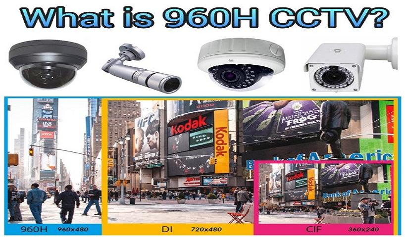 Често задавани въпроси за резолюцията 960H