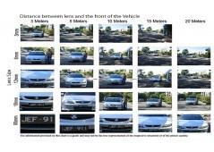 Ъгъл на видимост при охранителните камери – как да изберем най-подходящия?
